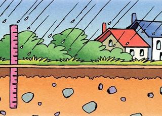 古人是怎么测雨的?